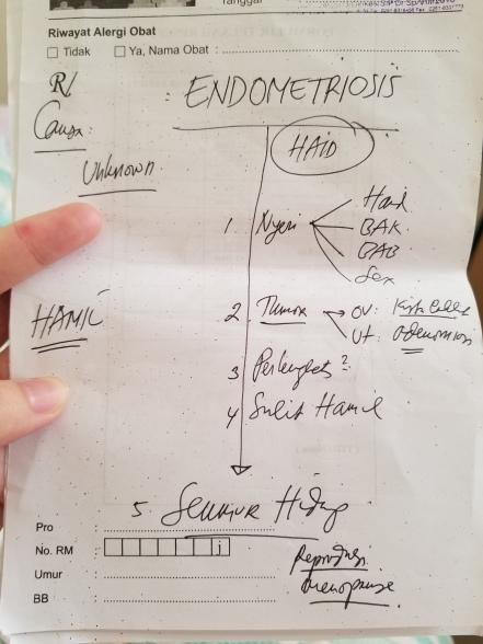 vonis dokter soal endometriosis